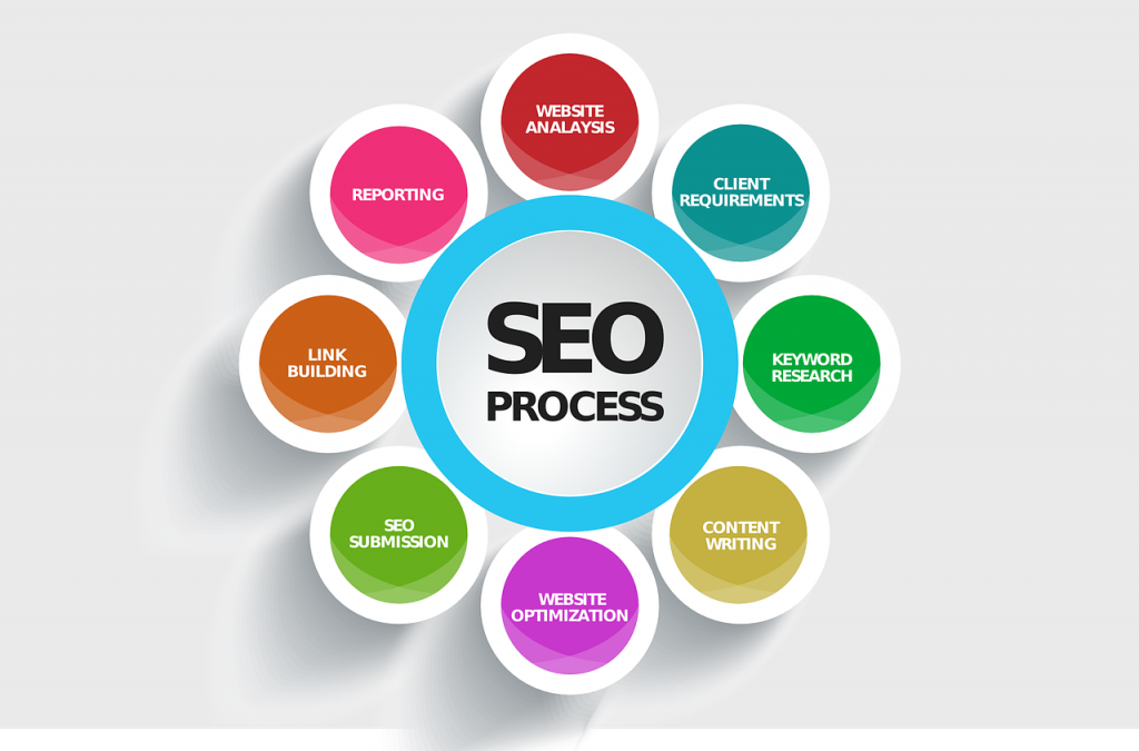SEO-Marketing-5